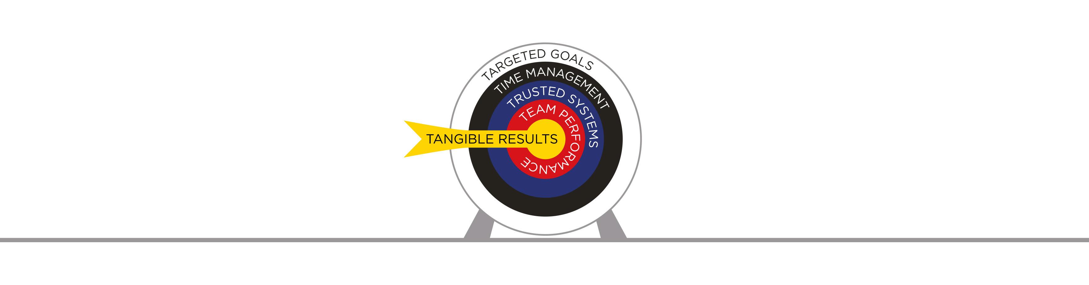 aim-target